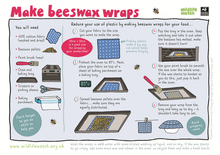 Beeswax wraps instructions